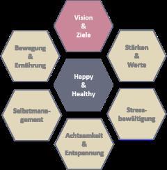 Ziele Vision_2